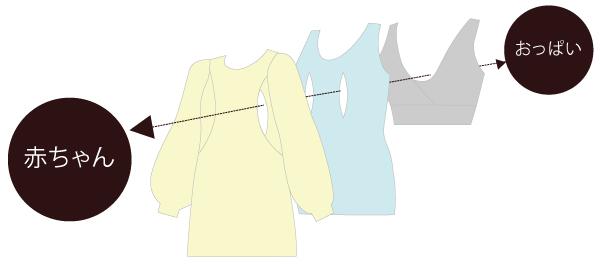 授乳インナーディティールポイント4