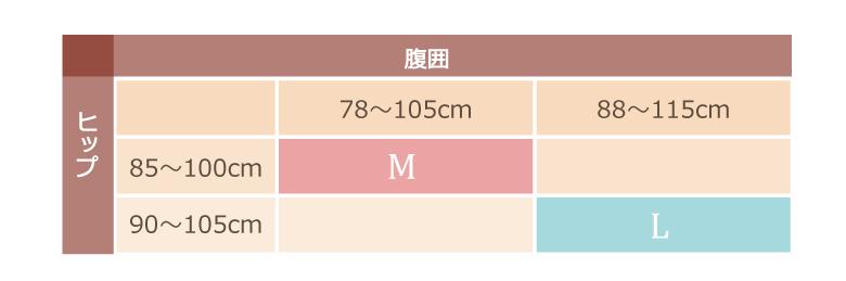 モーハウスブラネイビードットサイズ表3