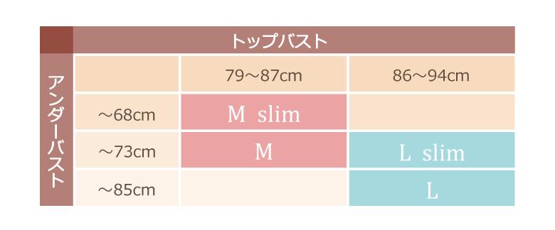 モーハウスブラネイビードットサイズ表