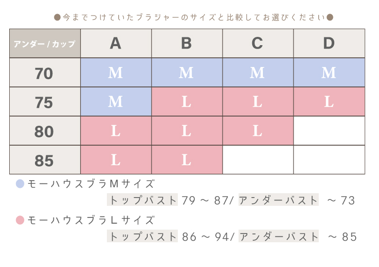 授乳ブラ サイズ表